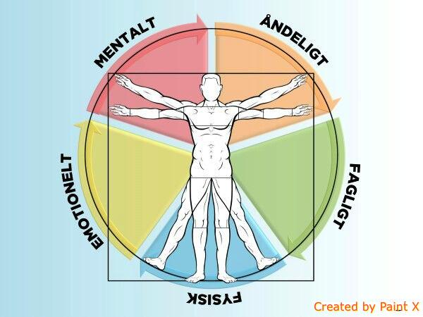 fysiske psykiske og sociale behov
